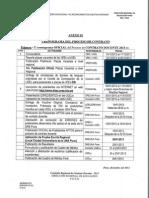 Cronograma Del Proceso de Contrato Docente