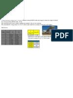 airfoil analysis final