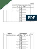 Tolerante Si Control Dimensional - Tabele LaboratorTCD