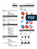 HTML5 Canvas Cheat Sheet