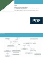 Mapa Conceptual de Validez y Confiabilidad de Una Prueba Psicologica.