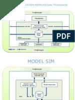 Sistem Informasi Manajemen PPT