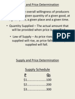 Supply and Price