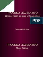 Presentación en Diapositivas del Proceso Legislativo de Argentina