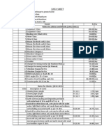 PWD DATA 2012-2013