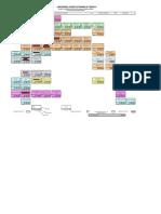 MAPA DE SERIACIÓN CURRICULAR DE LA LICENCIATURA EN ADMINISTRACION