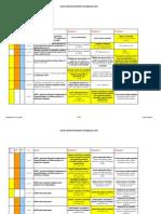 Raspunsuri Legislatie - Cumulat I_IVA+B_Toamna 2012 SGC_blog