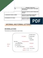 Informal Letter Sem 2