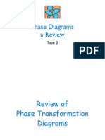 02 Phase Diagrams
