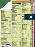 справочник KONTAKT 2005. СПб и ЛО. 6(13)