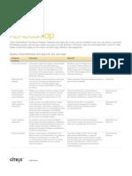Data Sheet Xen Desktop