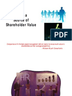 HRM as a Value to Shareholder