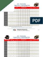 Electrolux Compressor Data