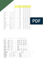 Archive Data Values