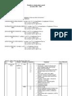 Planificare calendaristică anuală pentru clasa pregătitoare - Editura Delta Cart