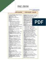 Vocabulario de FRUIT and VEGETABLE