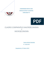 Cuadro Comparativo Microeconomia y Macroeconomia