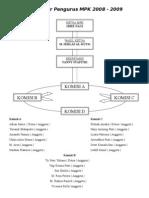 Struktur Pengurus MPK