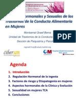 Aspectos Hormonales y Sexuales en Los Trastornos de Conducta Alimentaria en Mujeres
