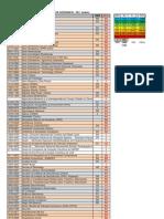 Qualis Periodicos Geografia 2011