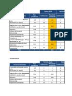 Ejemplo de Evaluacion Por Factores
