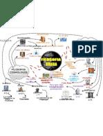 Filosofia griega mapa mental ELIO.doc