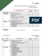 BPS(stn)-Neyveli-II-Package B2.xls