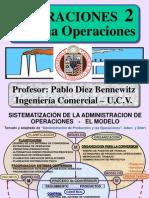 Sistema Administracion de Operaciones