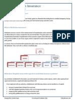 Health Insurance Basics- FAQs