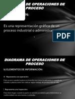 DIAGRAMA DE OPERACIONES DE PROCESO.pptx
