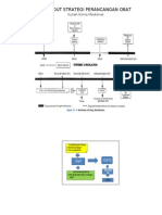 Handout Strategi Perancangan Obat (Kuliah Kimia Medisinal Prodi Farmasi Fk Untan)