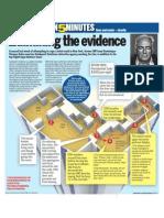 56392397 Examining the Evidence