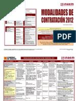 Esquema Contratos 2012_11