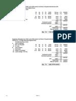 Rate Analysis of Rebar (60 Gr)
