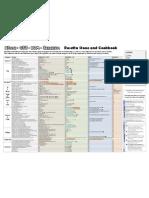 Locators_table_1_0_2.pdf