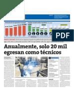 Anualmente, solo 20 mil egresan como técnicos - Peru21