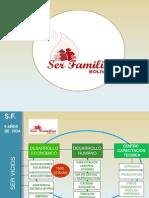 Ser Familia - Proyecto Mujeres Jóvenes.ppt