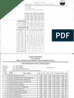 Daftar Nilai Try Out Kota Depok 10 paket (04-05 Feb 2013).pdf