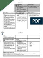 MYP4 Unit Plan_Portrait