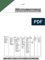 silabus prancis kls x,xi, xii  program pilihan revisi
