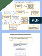 Learning Analysis Task
