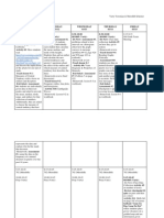 Curriculum Timeline - Revised