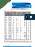 TN3-0506-Properties and Equivalent Grades