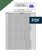 Espesores de pared de tubería API 5L