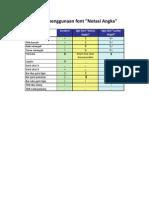 panduan-notasi-angka.pdf
