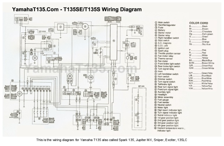 [DIAGRAM_38EU]  Jupier Z1 Wiring Diagram | Jupier Z1 Wiring Diagram |  | Fuse Wiring