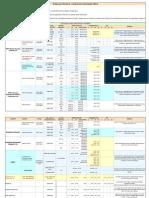 Brokerage Rates for Dec 2012