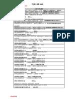 Laboratorio de Idiomas- Cursos 2009
