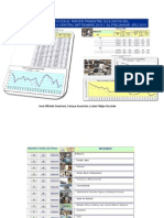 PIB Sector Servicios República Dominicana