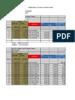 Subdv Lot Data Comp